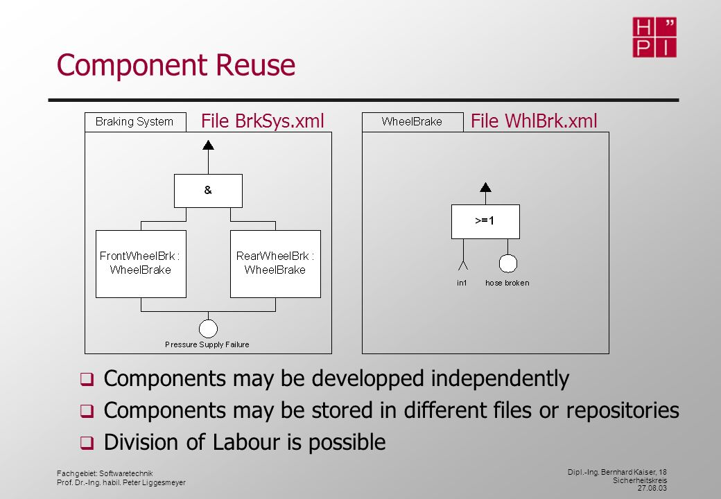 Component Reuse Components may be developped independently