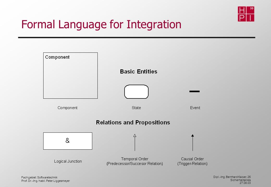 Formal Language for Integration