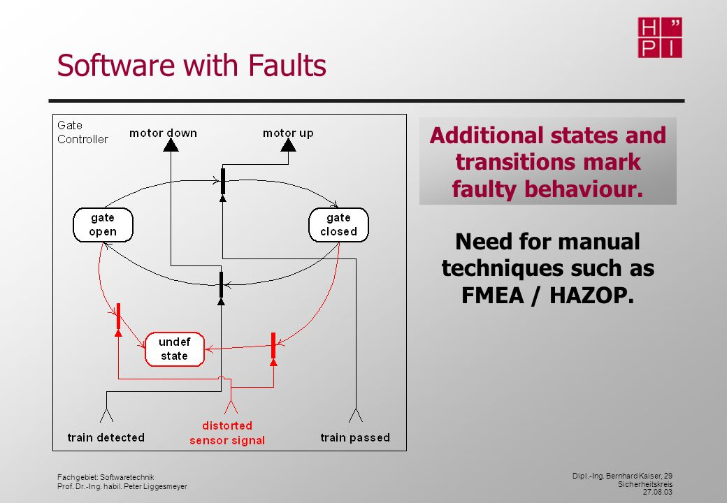 Software with Faults Additional states and transitions mark faulty behaviour.
