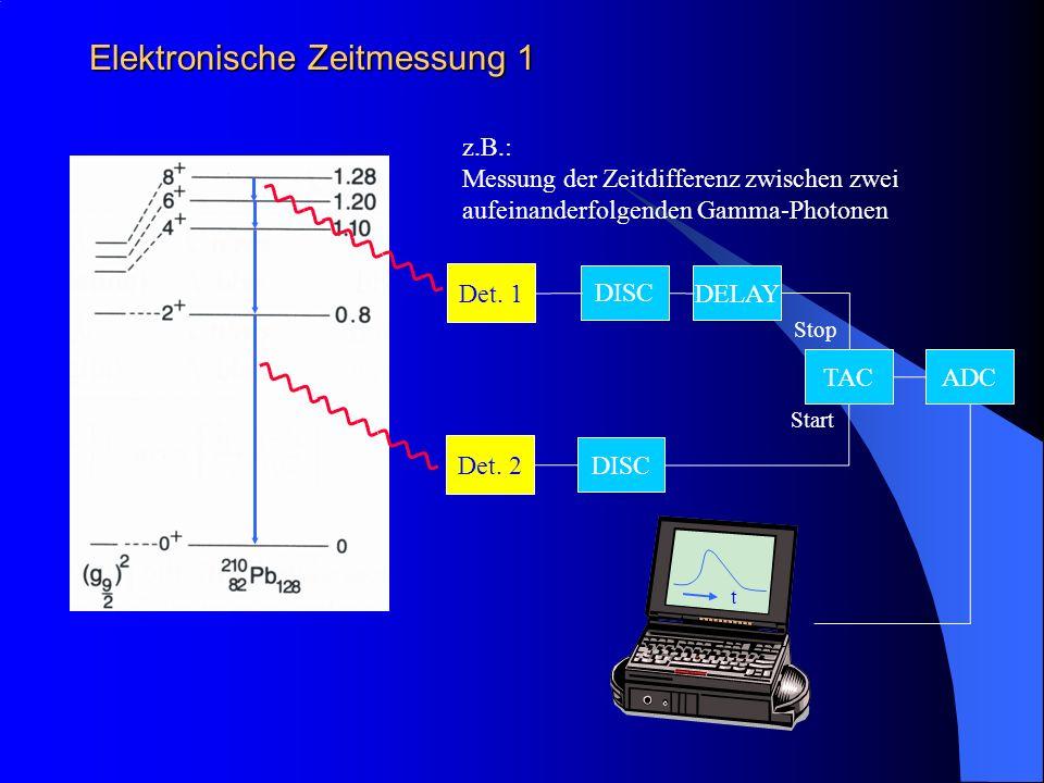 Elektronische Zeitmessung 1
