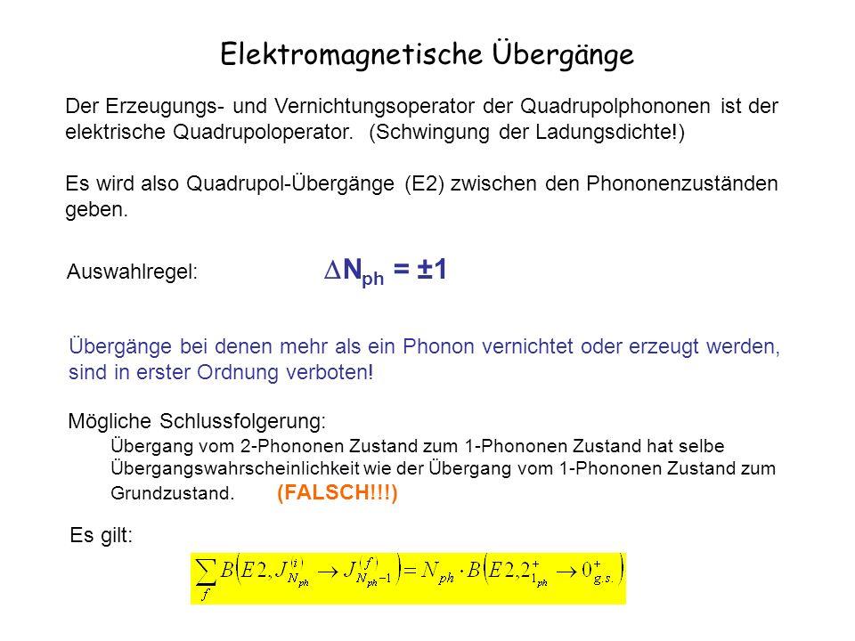 Elektromagnetische Übergänge