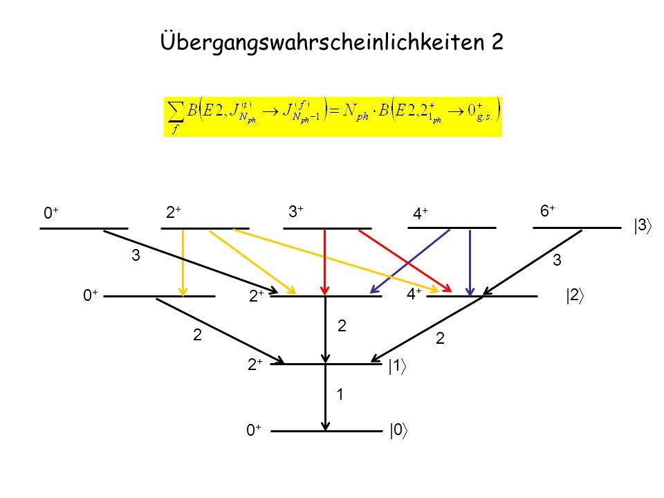 Übergangswahrscheinlichkeiten 2