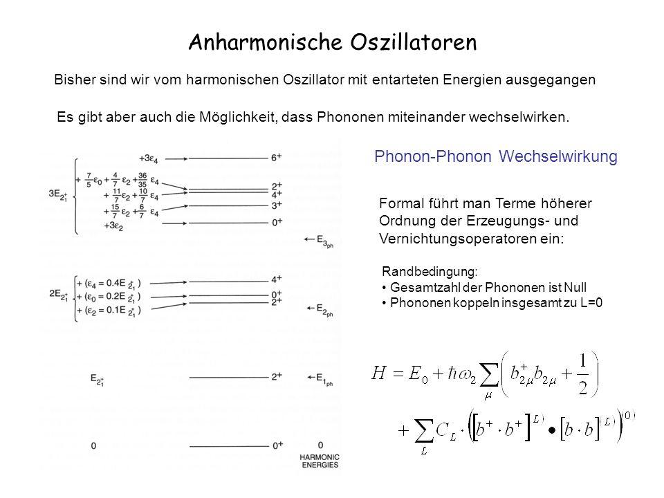 Anharmonische Oszillatoren