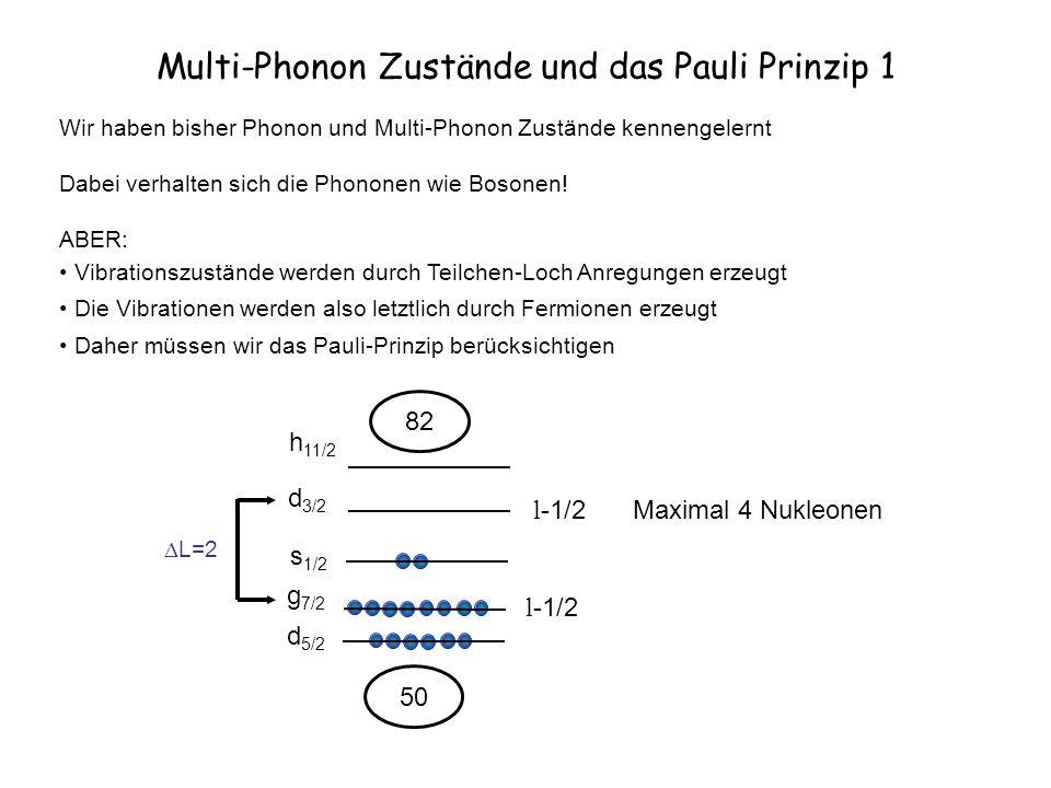 Multi-Phonon Zustände und das Pauli Prinzip 1