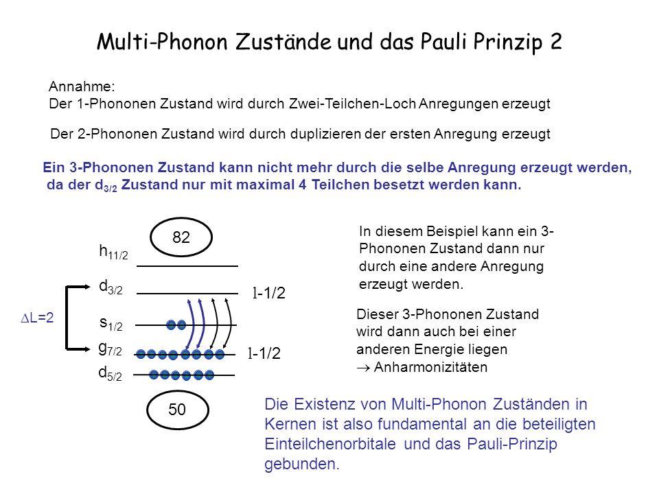Multi-Phonon Zustände und das Pauli Prinzip 2