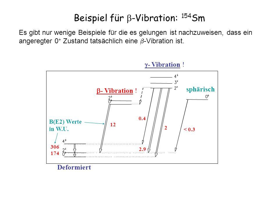 Beispiel für b-Vibration: 154Sm
