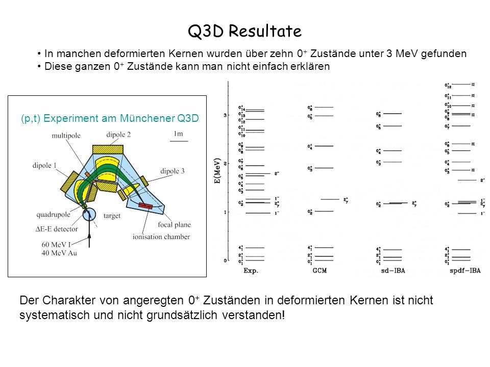 Q3D Resultate In manchen deformierten Kernen wurden über zehn 0+ Zustände unter 3 MeV gefunden.