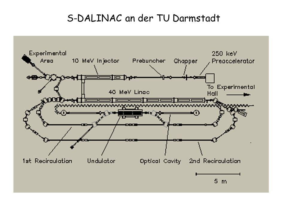 S-DALINAC an der TU Darmstadt