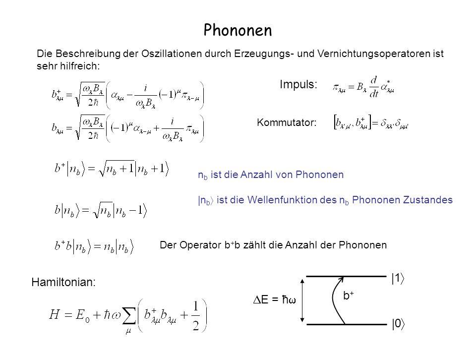 Phononen Impuls: |1 Hamiltonian: b+ DE = ħ |0
