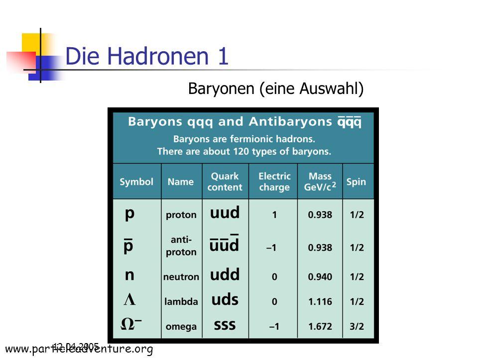 Die Hadronen 1 Baryonen (eine Auswahl) www.particleadventure.org