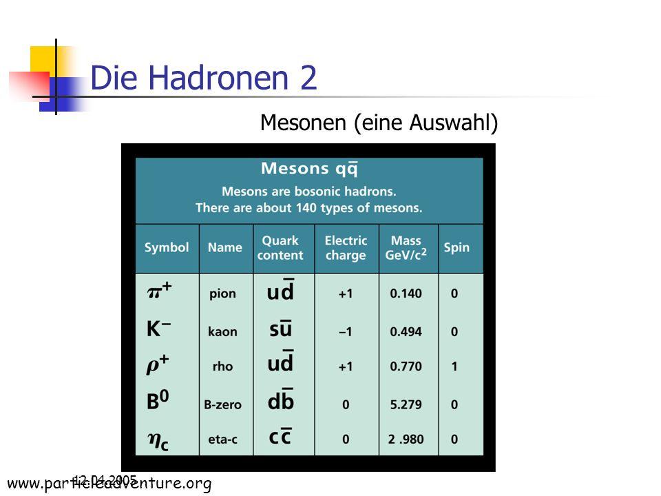 Die Hadronen 2 Mesonen (eine Auswahl) www.particleadventure.org