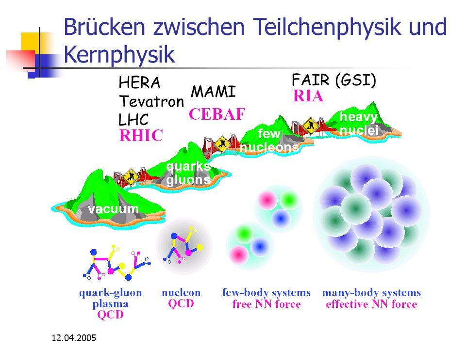 Brücken zwischen Teilchenphysik und Kernphysik