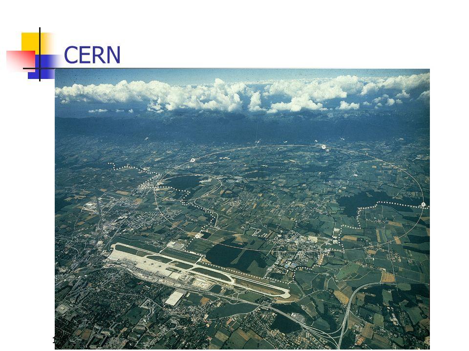 CERN 12.04.2005