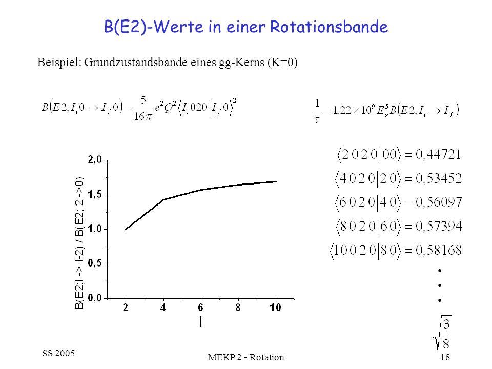 B(E2)-Werte in einer Rotationsbande