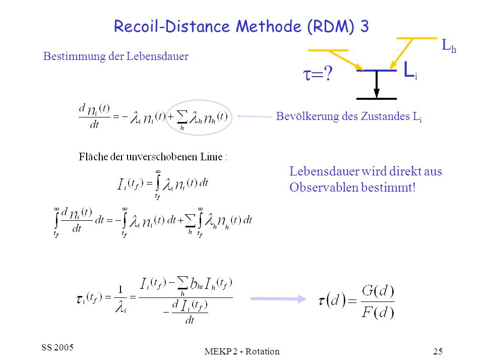 Recoil-Distance Methode (RDM) 3