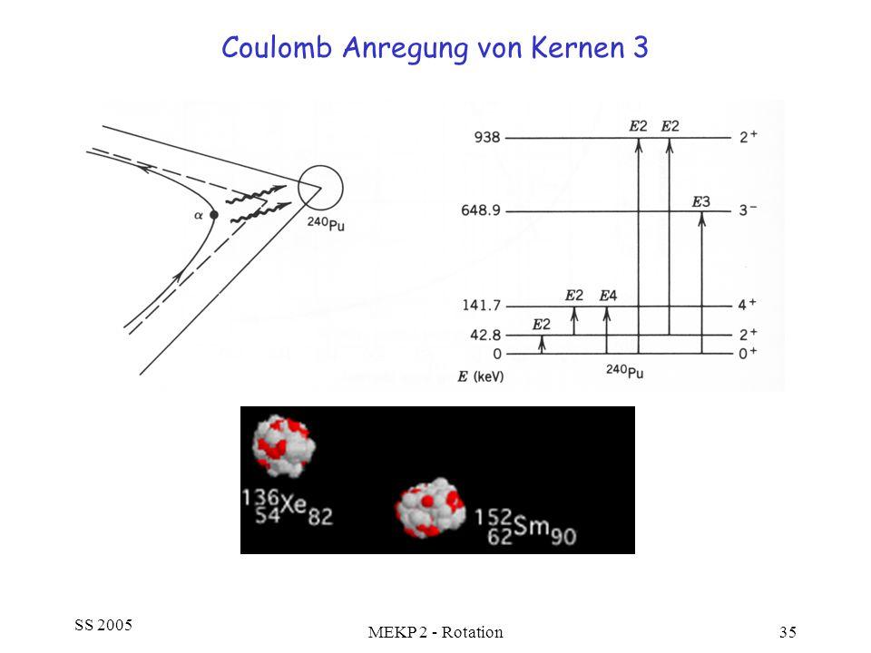 Coulomb Anregung von Kernen 3
