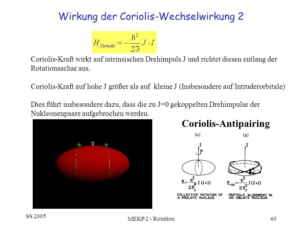 Wirkung der Coriolis-Wechselwirkung 2