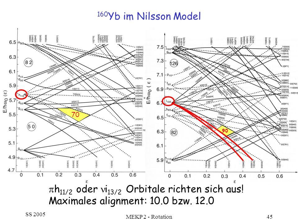 ph11/2 oder ni13/2 Orbitale richten sich aus!