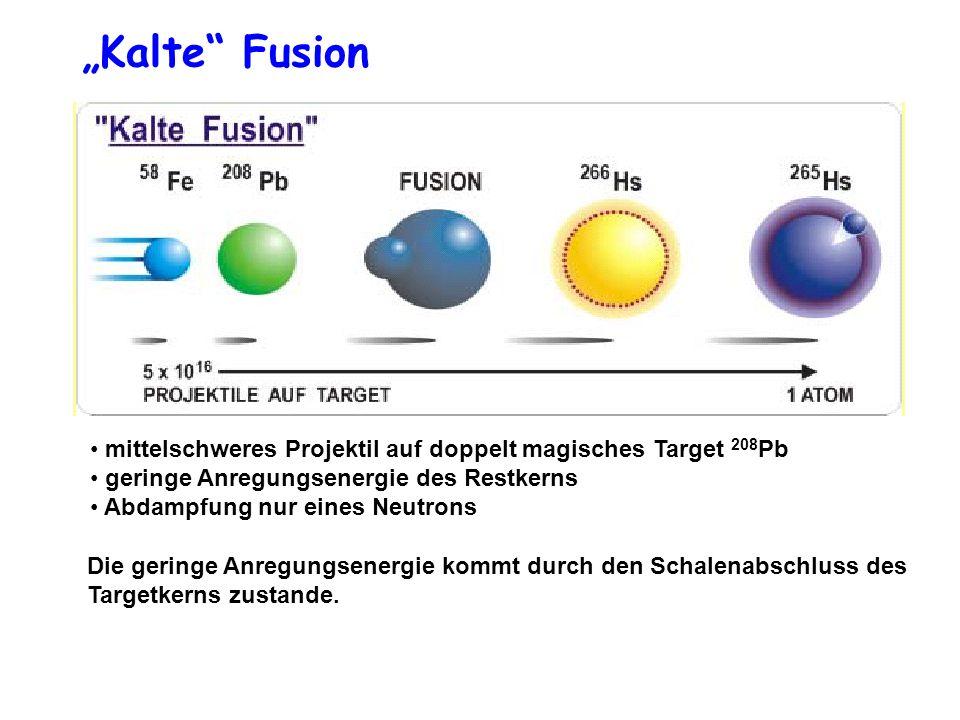 """""""Kalte Fusion mittelschweres Projektil auf doppelt magisches Target 208Pb. geringe Anregungsenergie des Restkerns."""
