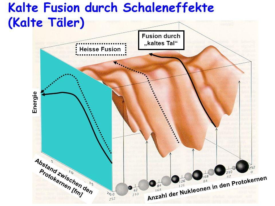 Kalte Fusion durch Schaleneffekte (Kalte Täler)