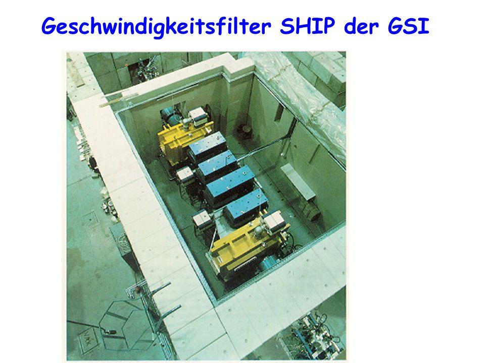 Geschwindigkeitsfilter SHIP der GSI