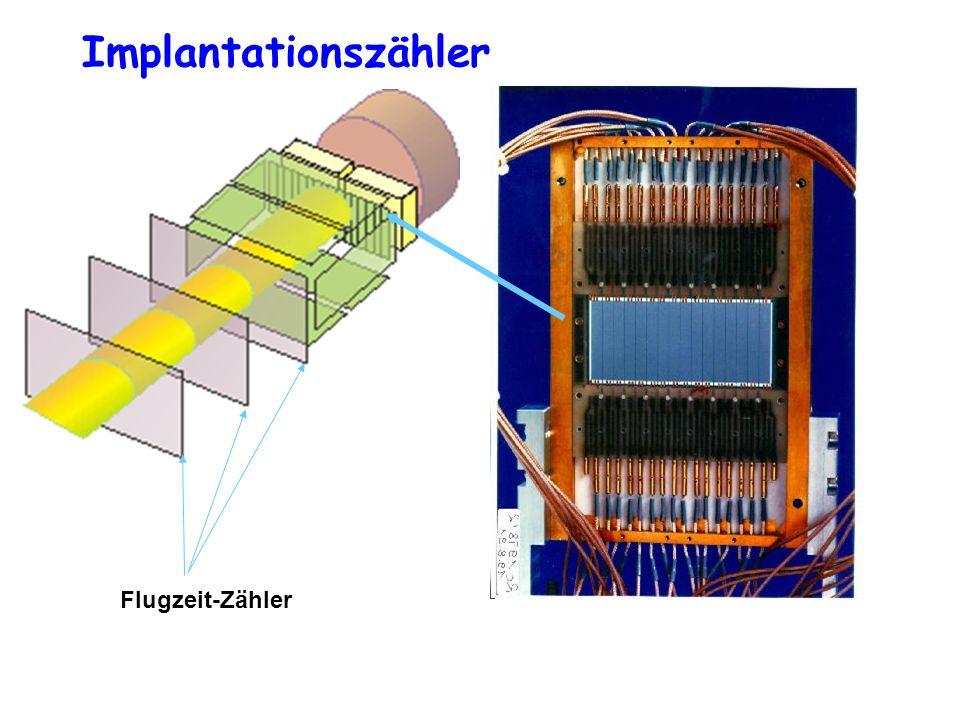 Implantationszähler Flugzeit-Zähler