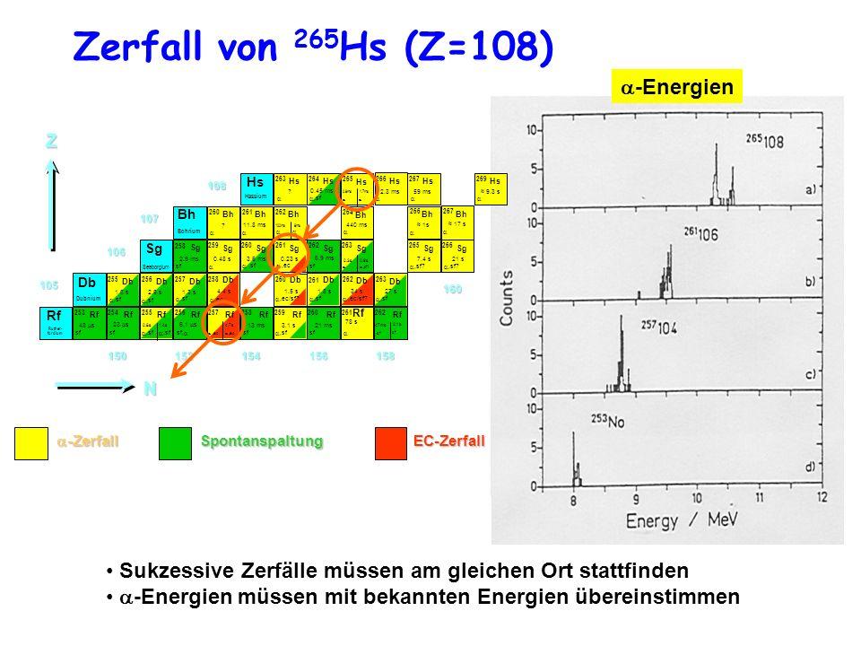 Zerfall von 265Hs (Z=108) a-Energien