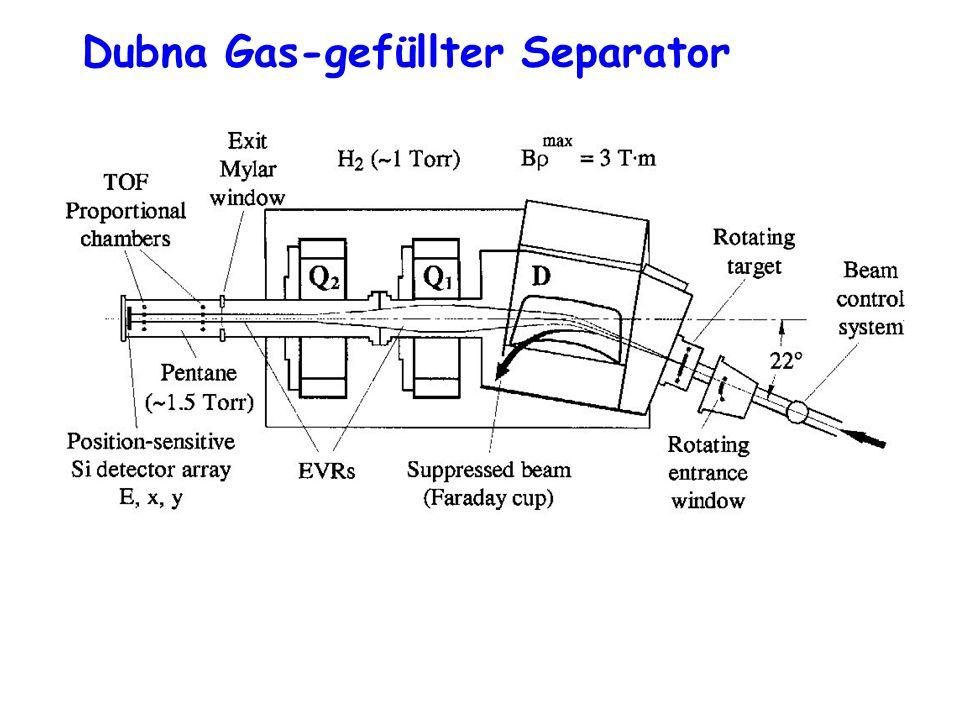 Dubna Gas-gefüllter Separator