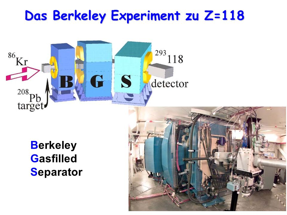 Das Berkeley Experiment zu Z=118