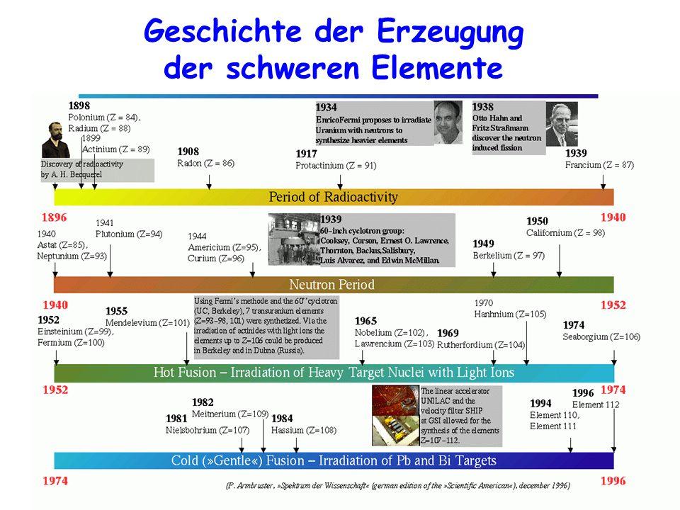 Geschichte der Erzeugung der schweren Elemente