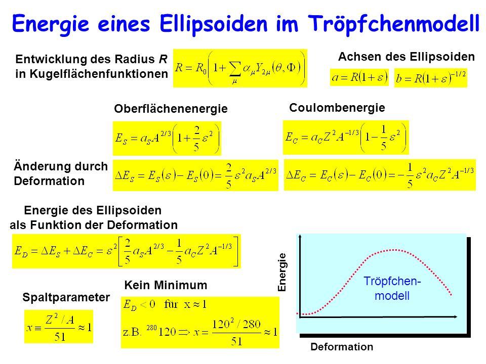 Energie eines Ellipsoiden im Tröpfchenmodell