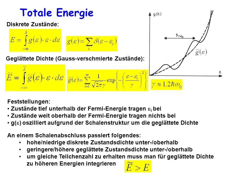 Totale Energie Diskrete Zustände: