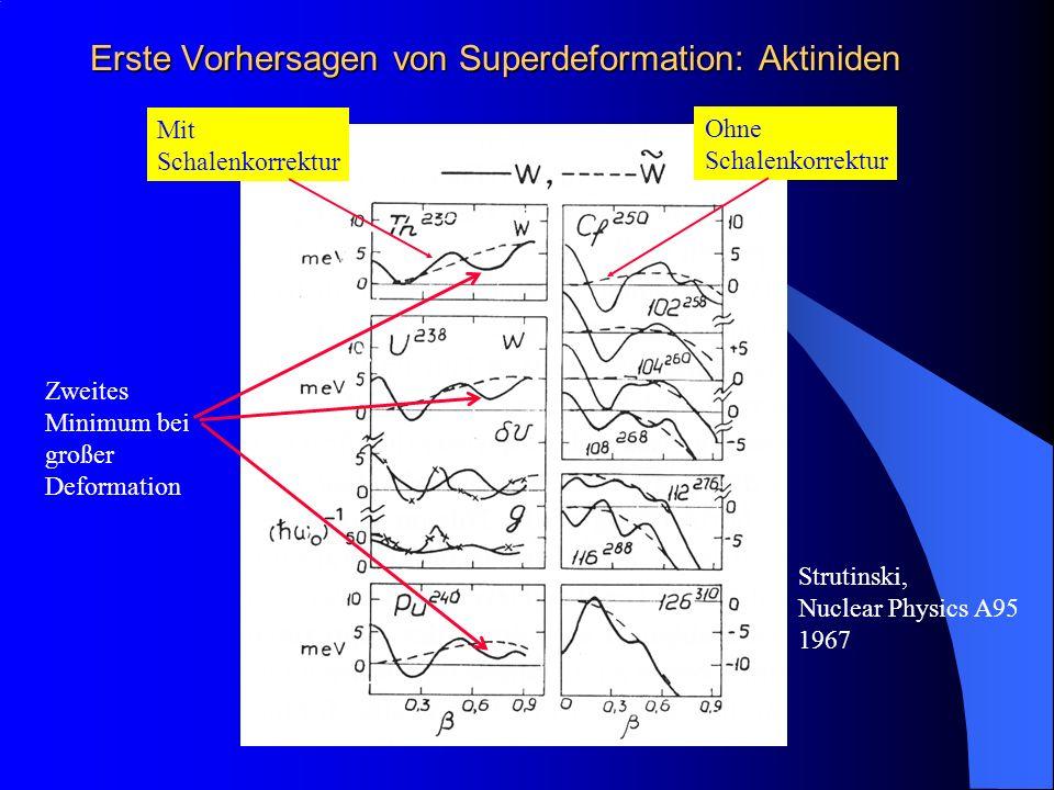 Erste Vorhersagen von Superdeformation: Aktiniden