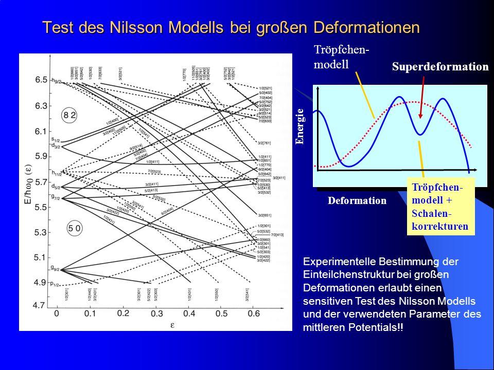 Test des Nilsson Modells bei großen Deformationen