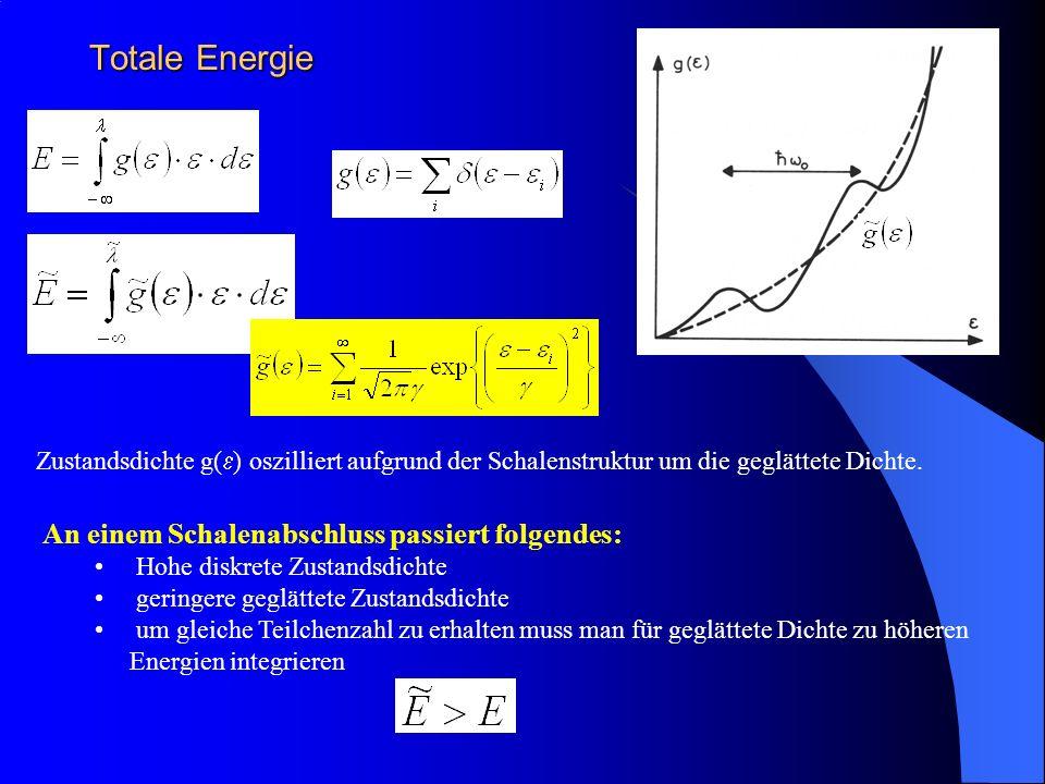 Totale Energie An einem Schalenabschluss passiert folgendes: