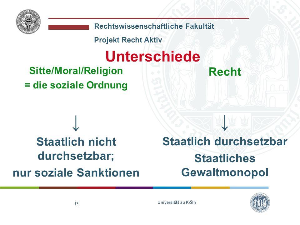 ↓ ↓ Unterschiede Recht Staatlich nicht durchsetzbar;