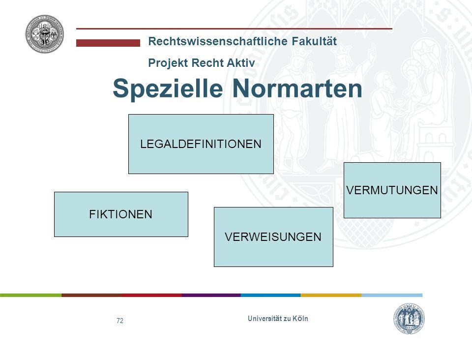 Spezielle Normarten LEGALDEFINITIONEN VERMUTUNGEN FIKTIONEN