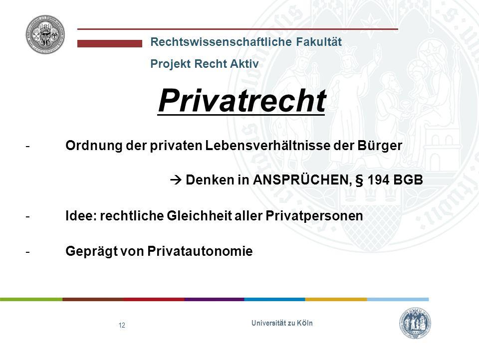 Privatrecht Ordnung der privaten Lebensverhältnisse der Bürger