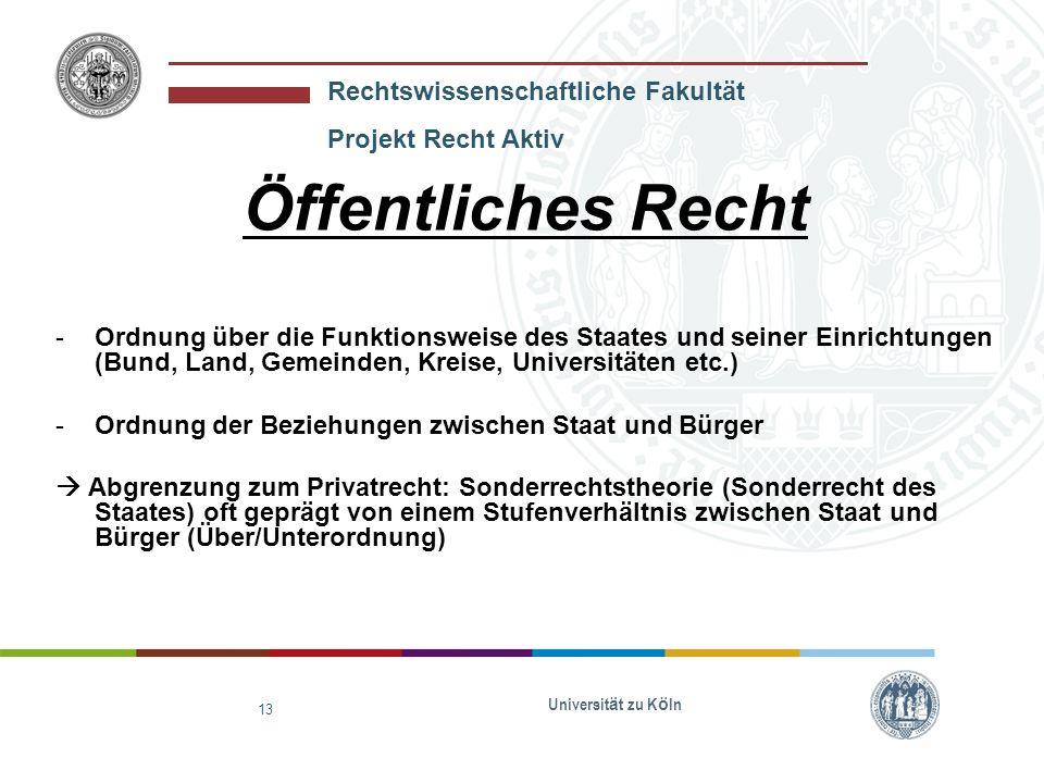 Öffentliches Recht Ordnung über die Funktionsweise des Staates und seiner Einrichtungen (Bund, Land, Gemeinden, Kreise, Universitäten etc.)
