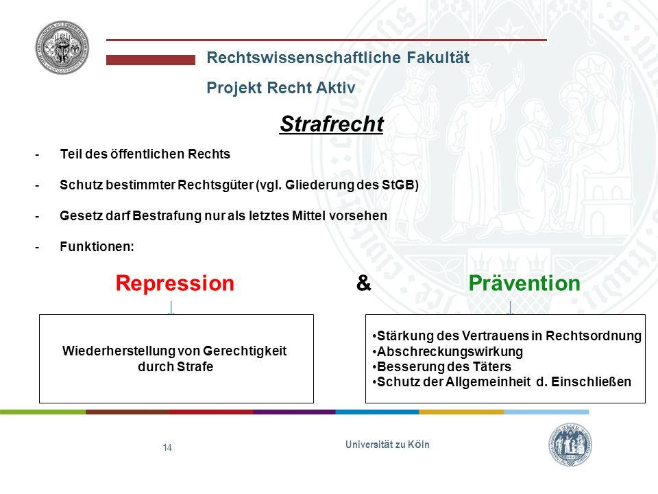 Repression & Prävention Wiederherstellung von Gerechtigkeit
