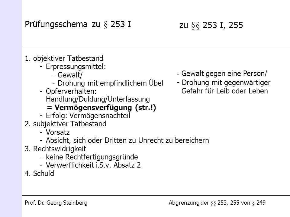 Prüfungsschema zu § 253 I zu §§ 253 I, 255 objektiver Tatbestand
