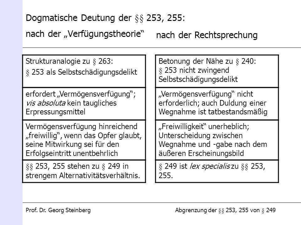 """Dogmatische Deutung der §§ 253, 255: nach der """"Verfügungstheorie"""