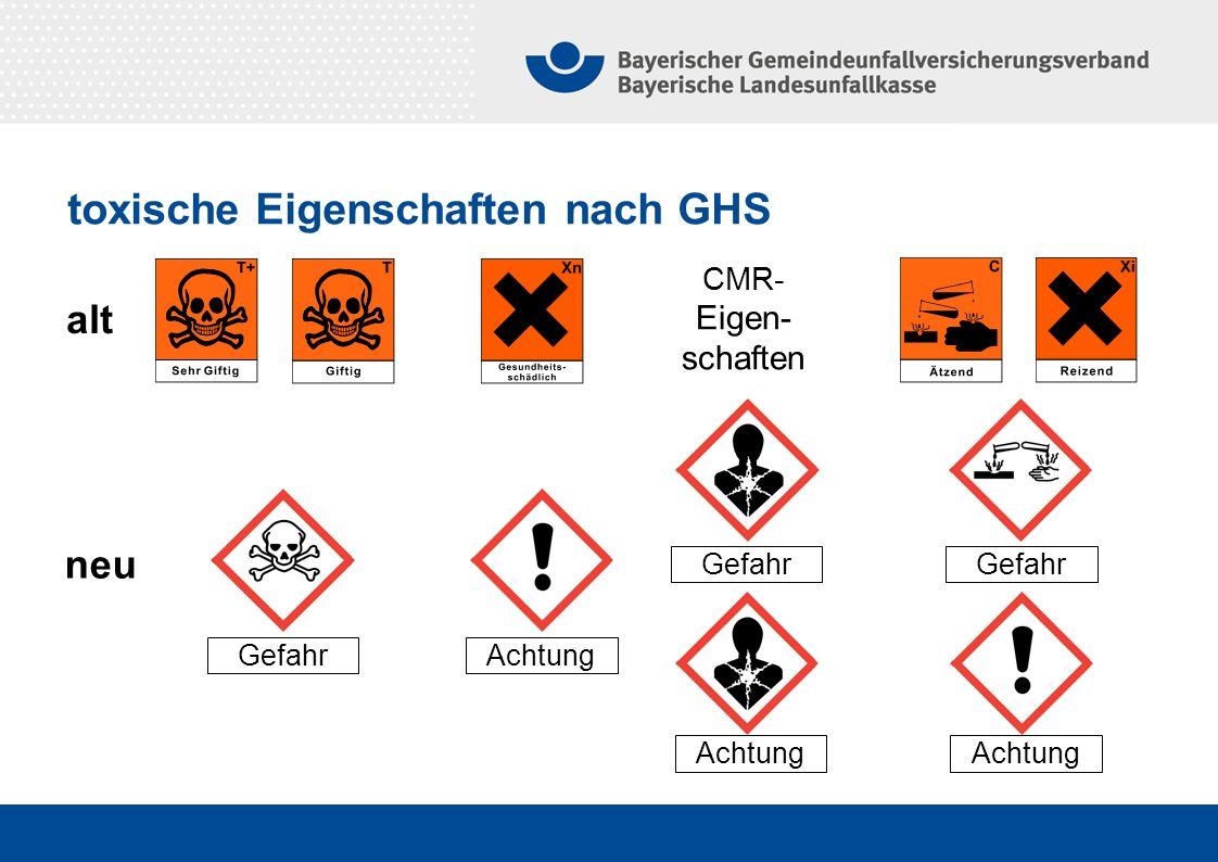 toxische Eigenschaften nach GHS