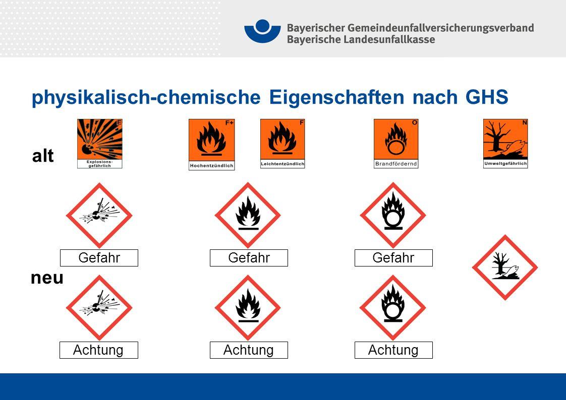 physikalisch-chemische Eigenschaften nach GHS