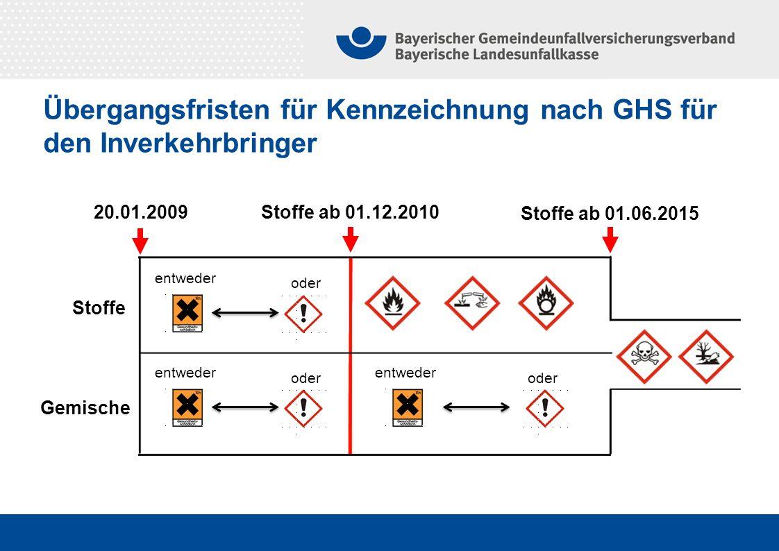 Übergangsfristen für Kennzeichnung nach GHS für den Inverkehrbringer