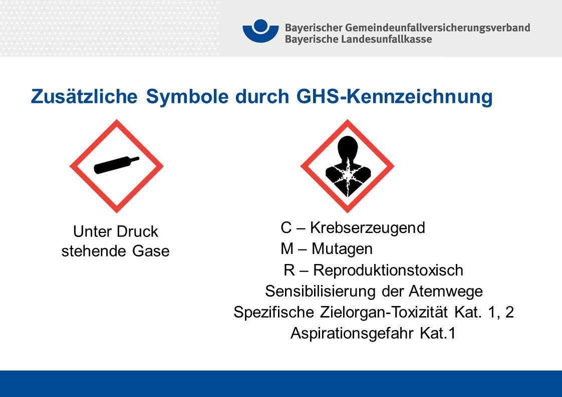 Zusätzliche Symbole durch GHS-Kennzeichnung