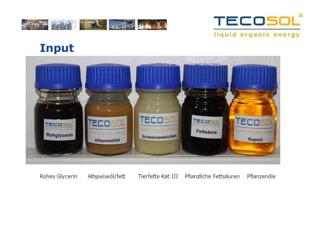 Input Rohes Glycerin Altspeiseöl/fett Tierfette Kat III Pflanzliche Fettsäuren Pflanzenöle.