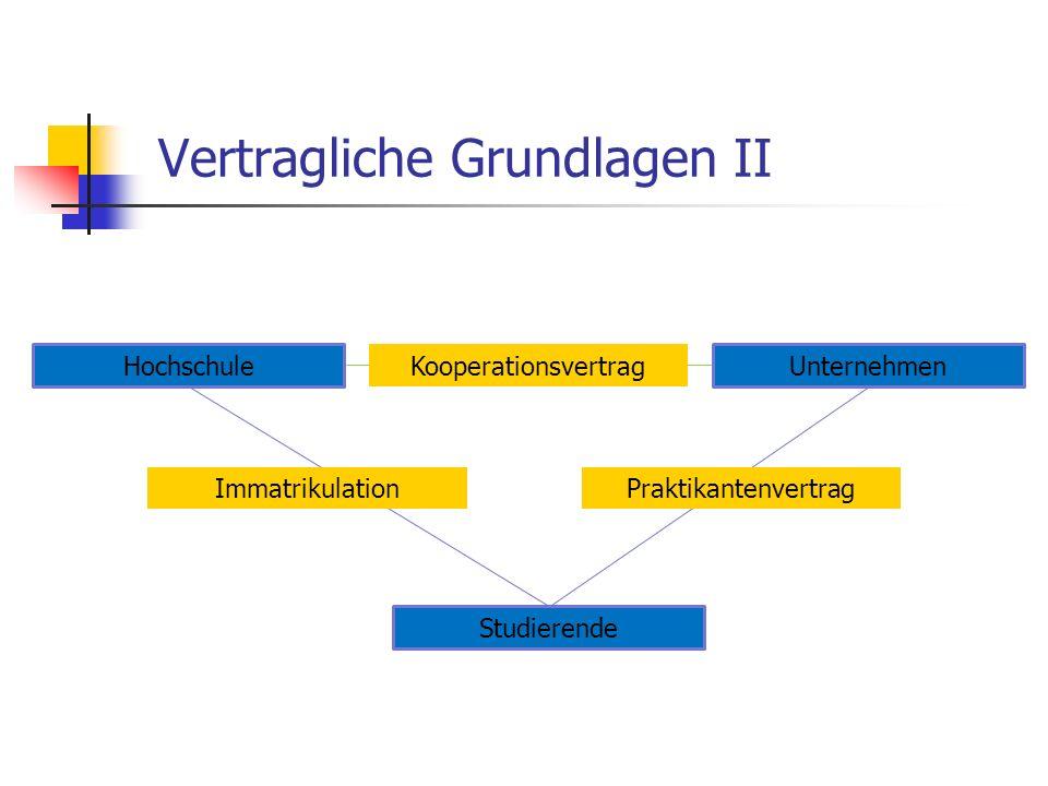 Vertragliche Grundlagen II