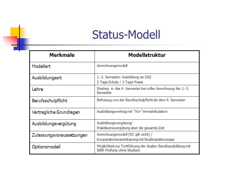 Status-Modell Merkmale Modellstruktur Modellart Ausbildungsort Lehre