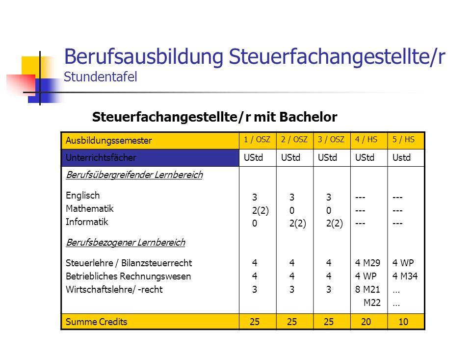 Berufsausbildung Steuerfachangestellte/r Stundentafel